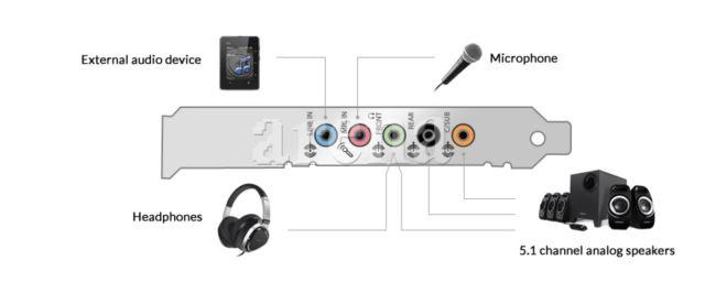 CREATIVE 70SB157000001 Sound Blaster Audigy Fx 5.1 PCIe Ses Kartı